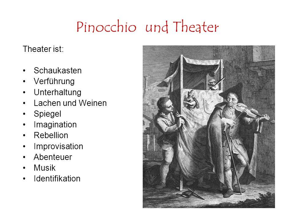 Pinocchio und Theater Theater ist: Schaukasten Verführung Unterhaltung