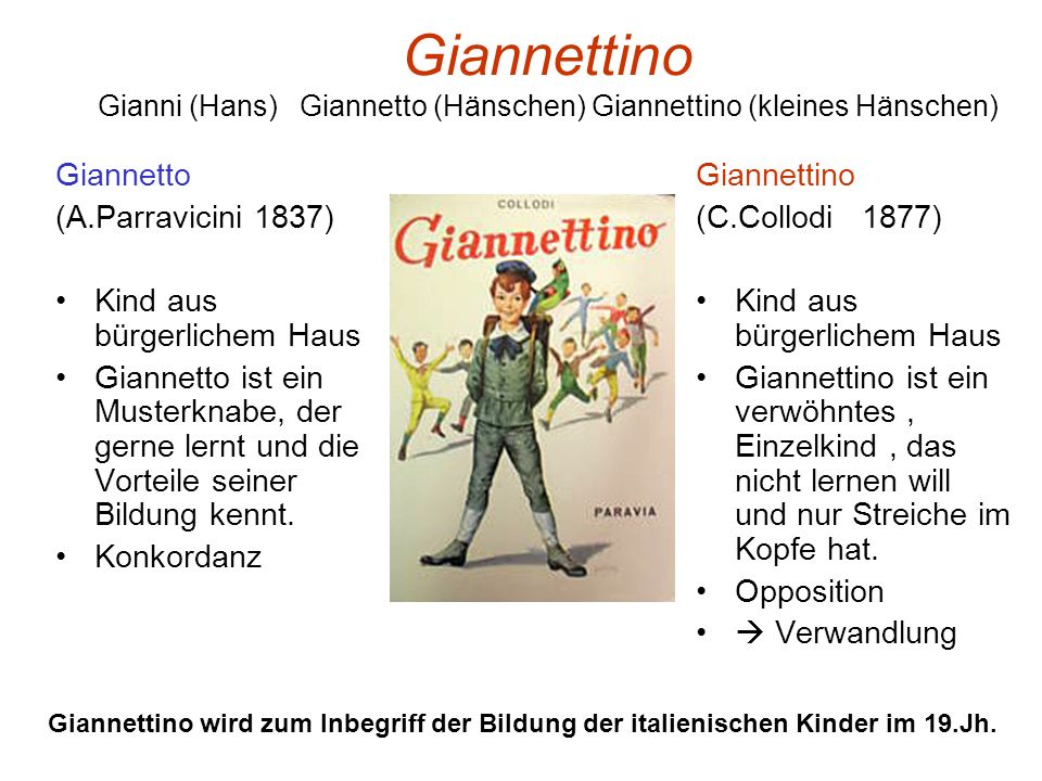 Giannettino Gianni (Hans) Giannetto (Hänschen) Giannettino (kleines Hänschen)