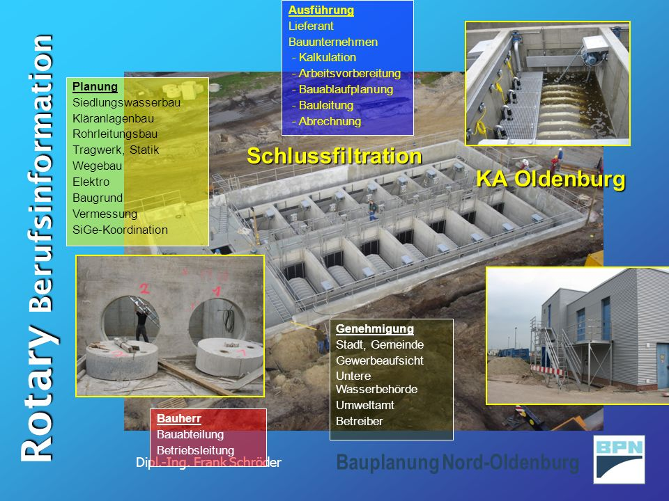 Schlussfiltration KA Oldenburg