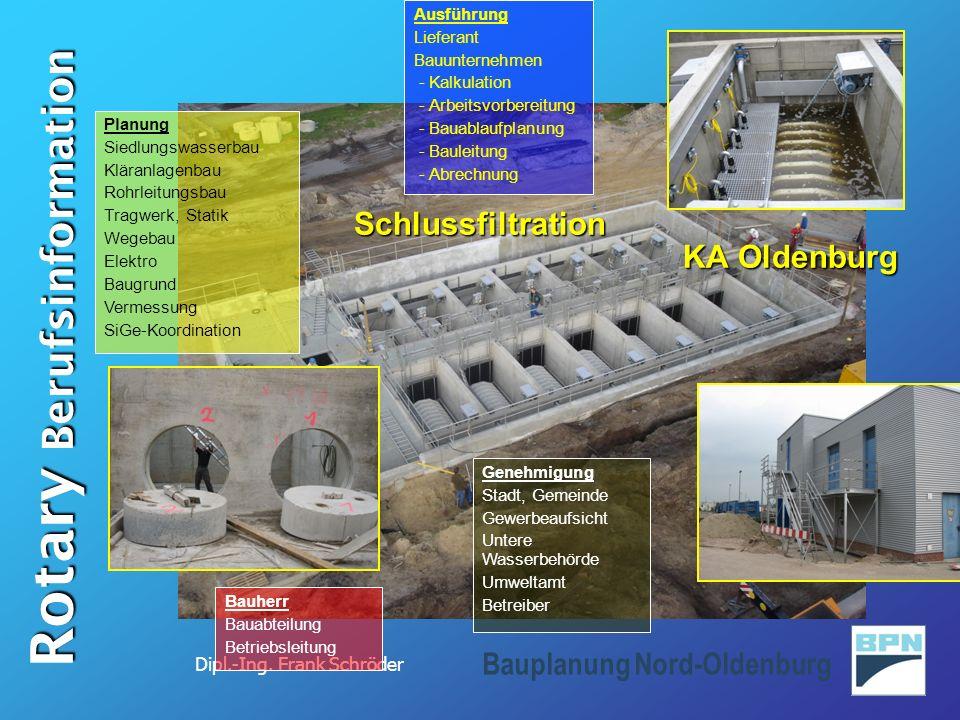 Schlussfiltration KA Oldenburg