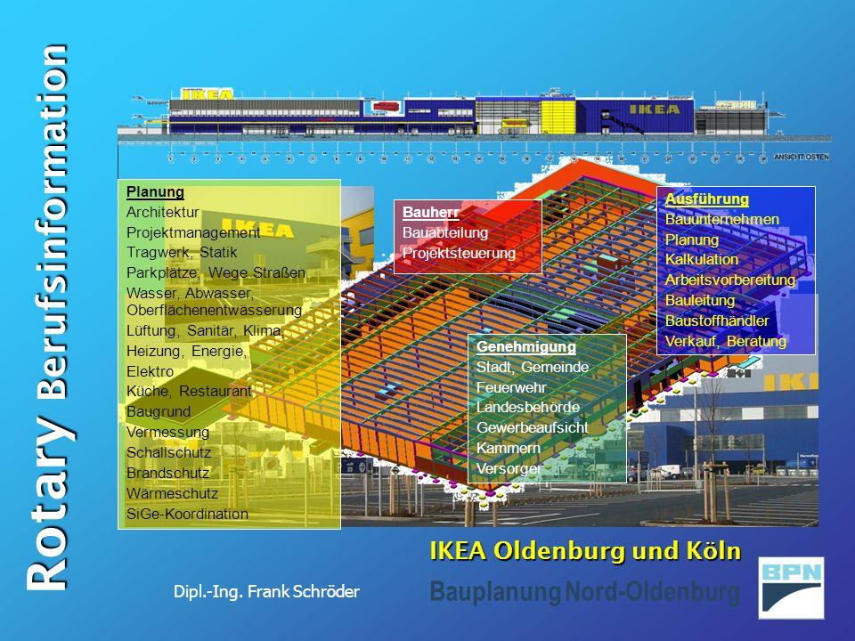 IKEA Oldenburg und Köln