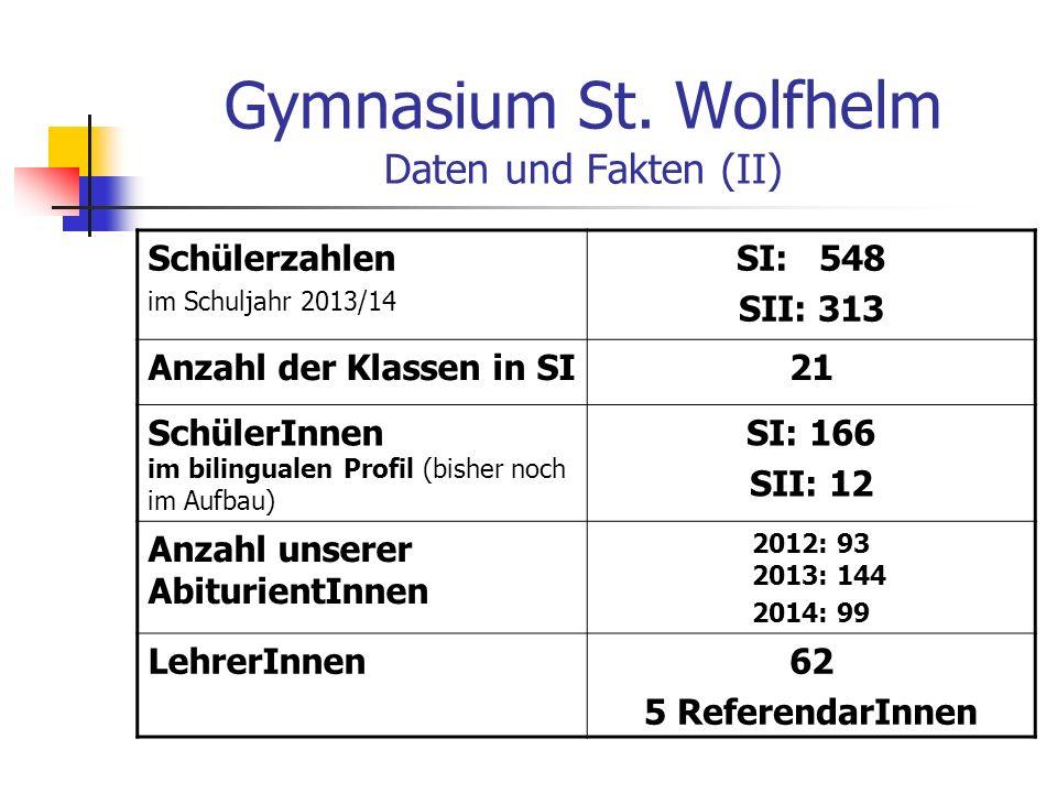 Gymnasium St. Wolfhelm Daten und Fakten (II)