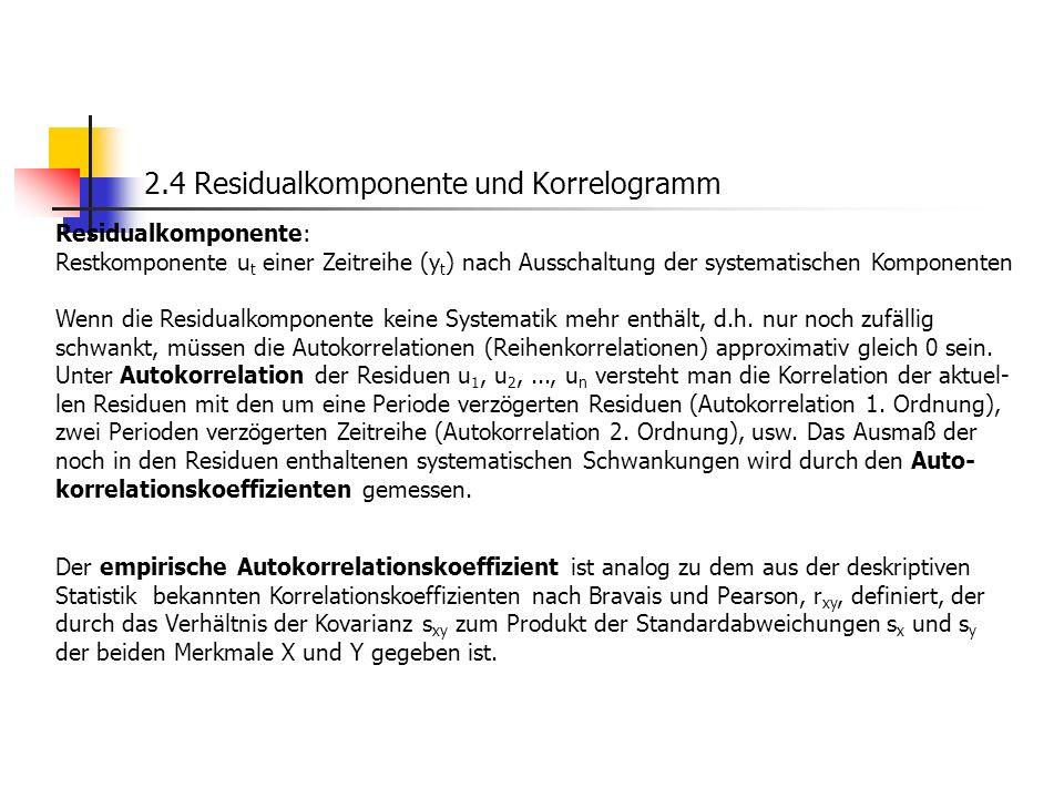 2.4 Residualkomponente und Korrelogramm