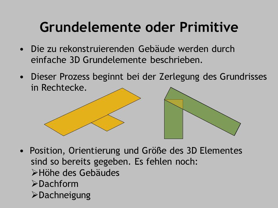 Grundelemente oder Primitive