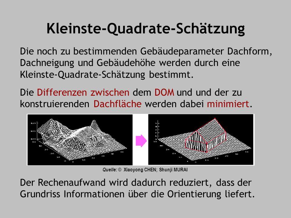 Kleinste-Quadrate-Schätzung