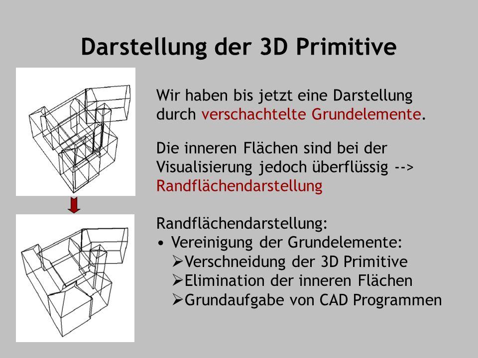 Darstellung der 3D Primitive