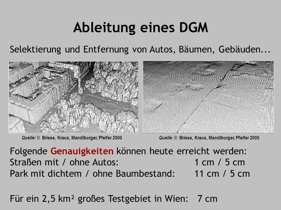 Ableitung eines DGM Selektierung und Entfernung von Autos, Bäumen, Gebäuden... Quelle: © Briese, Kraus, Mandlburger, Pfeifer 2000.