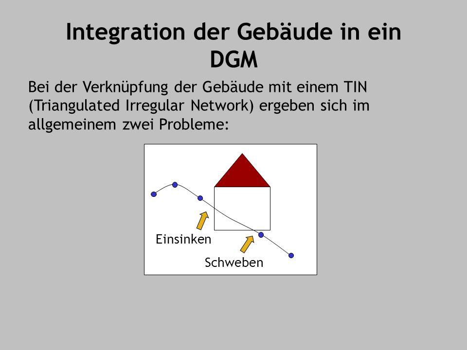 Integration der Gebäude in ein DGM