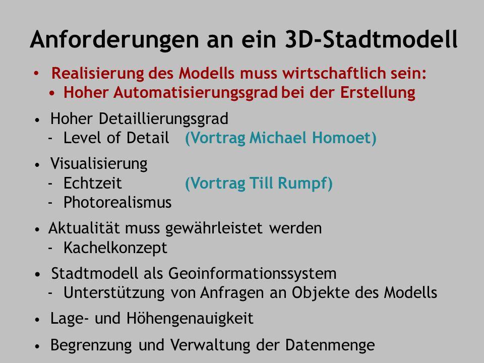 Anforderungen an ein 3D-Stadtmodell