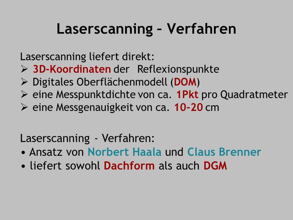 Laserscanning – Verfahren