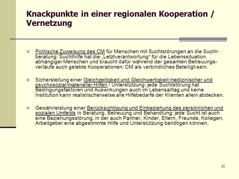Knackpunkte in einer regionalen Kooperation / Vernetzung