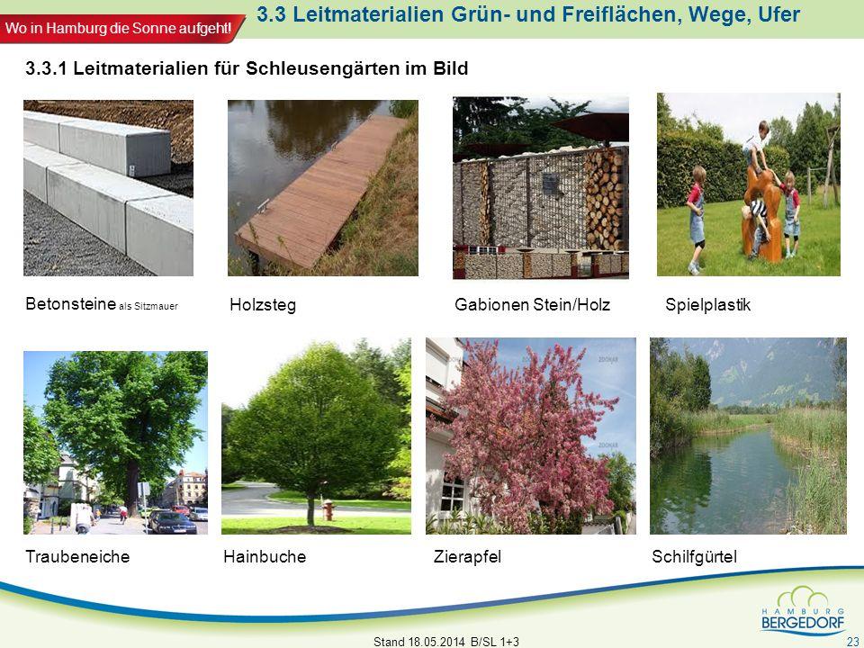 3.3 Leitmaterialien Grün- und Freiflächen, Wege, Ufer