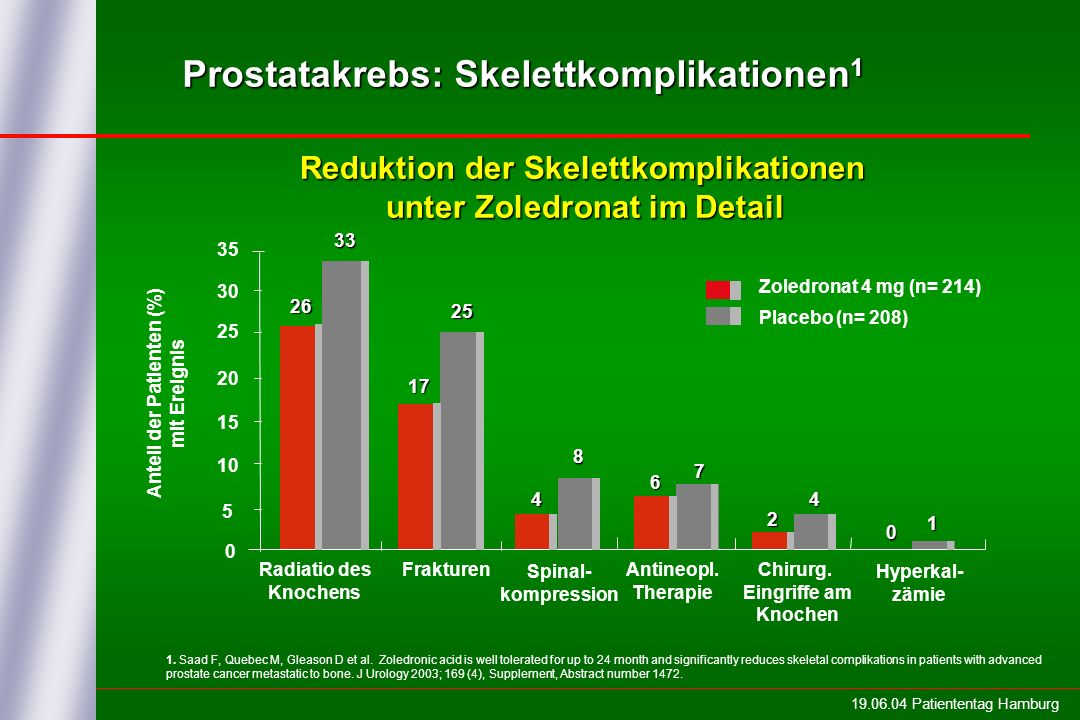 Prostatakrebs: Skelettkomplikationen1
