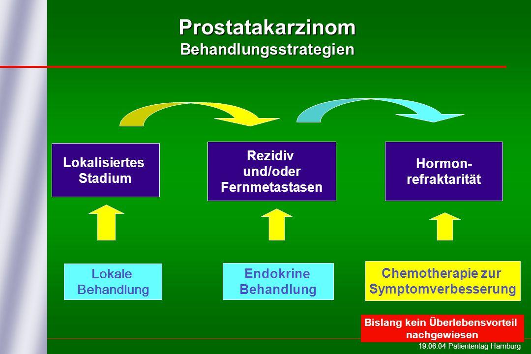 Prostatakarzinom Behandlungsstrategien
