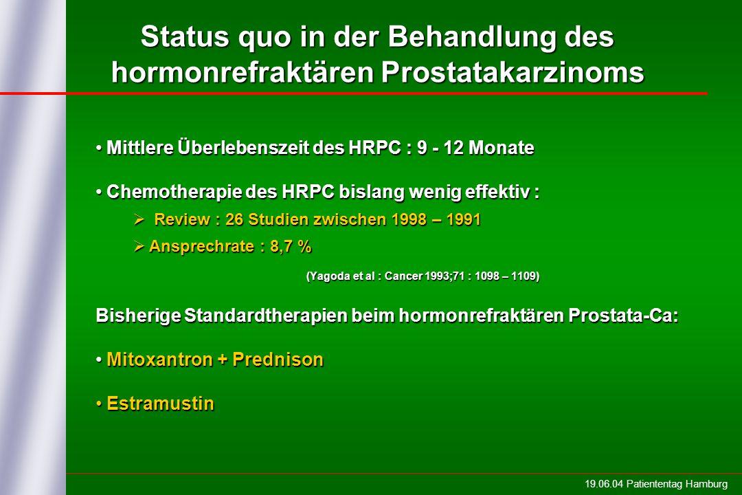 Status quo in der Behandlung des hormonrefraktären Prostatakarzinoms