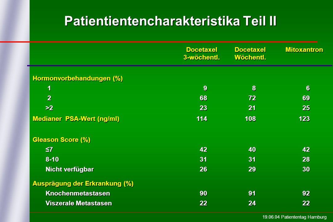 Patientientencharakteristika Teil II