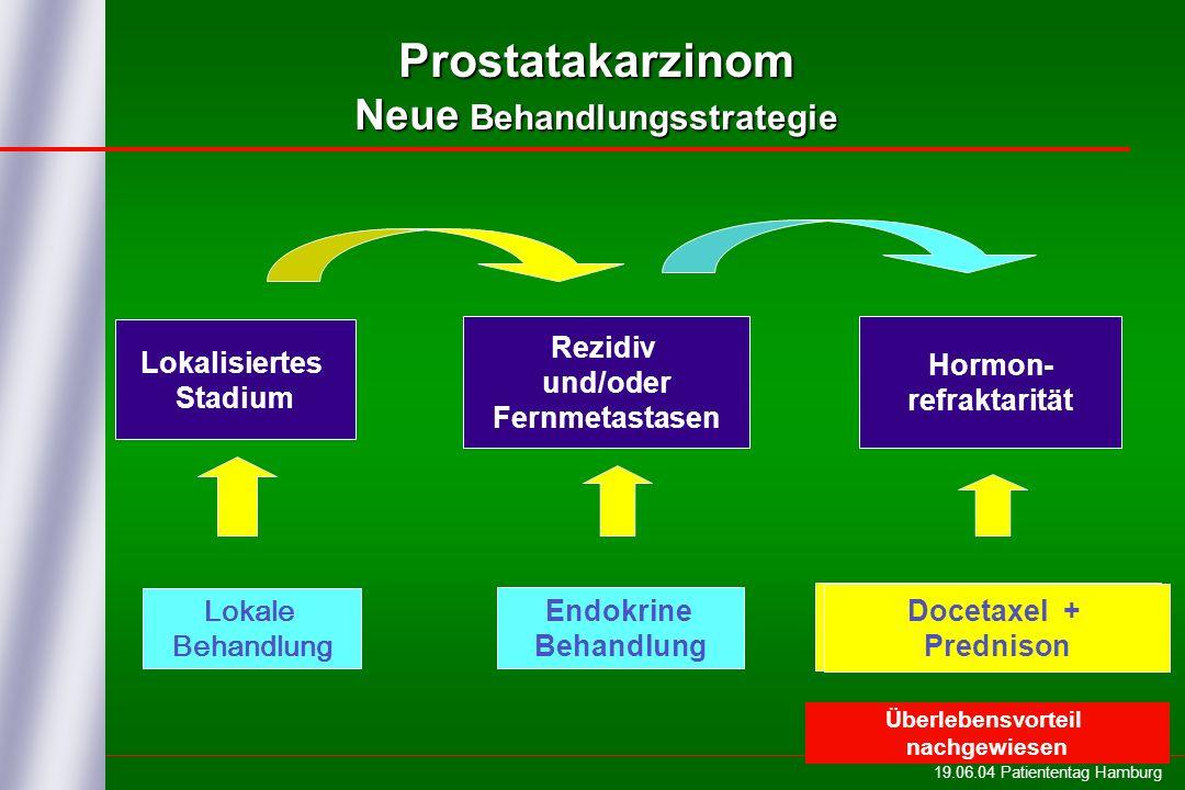 Prostatakarzinom Neue Behandlungsstrategie