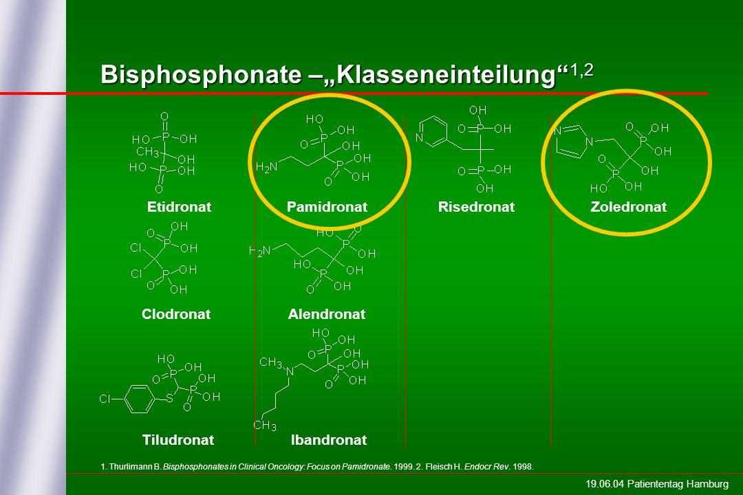 "Bisphosphonate –""Klasseneinteilung 1,2"