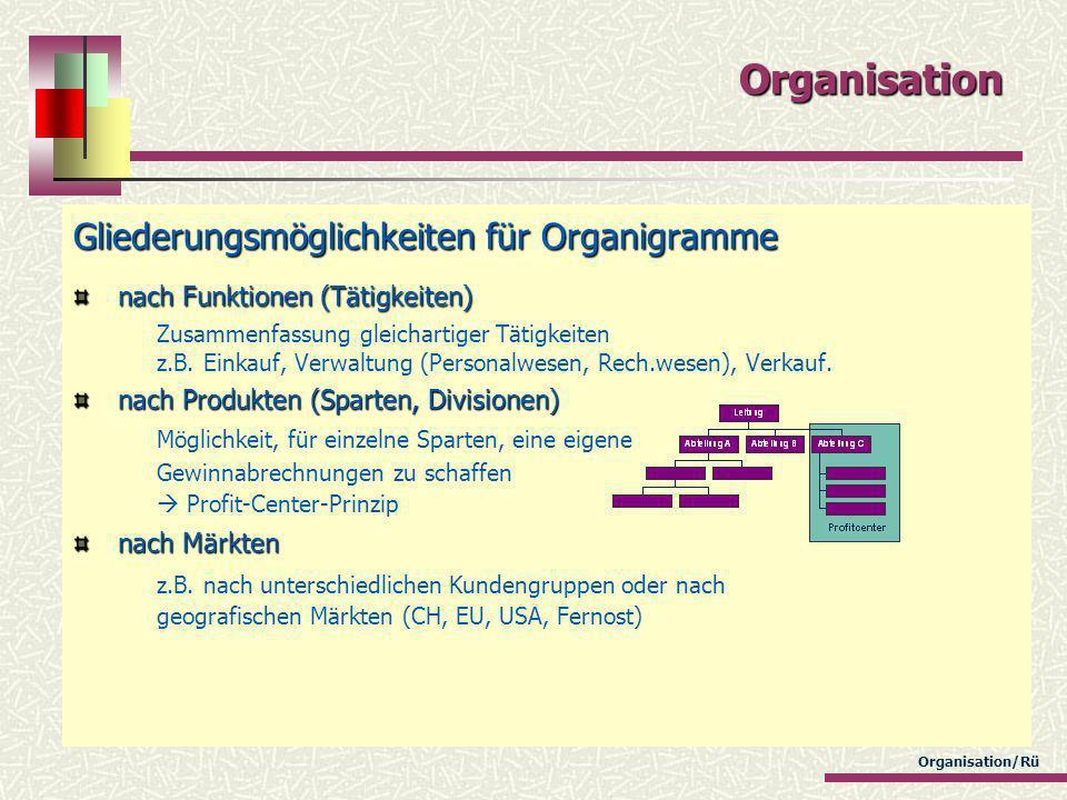 Organisation Gliederungsmöglichkeiten für Organigramme
