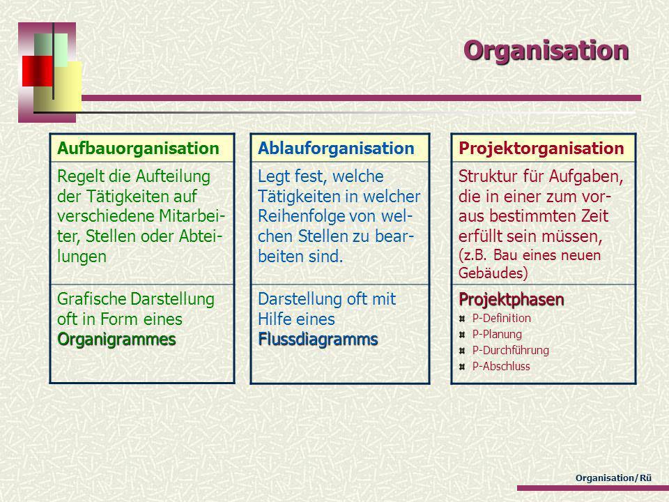 Organisation Aufbauorganisation