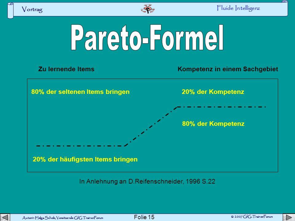 Pareto-Formel Zu lernende Items Kompetenz in einem Sachgebiet