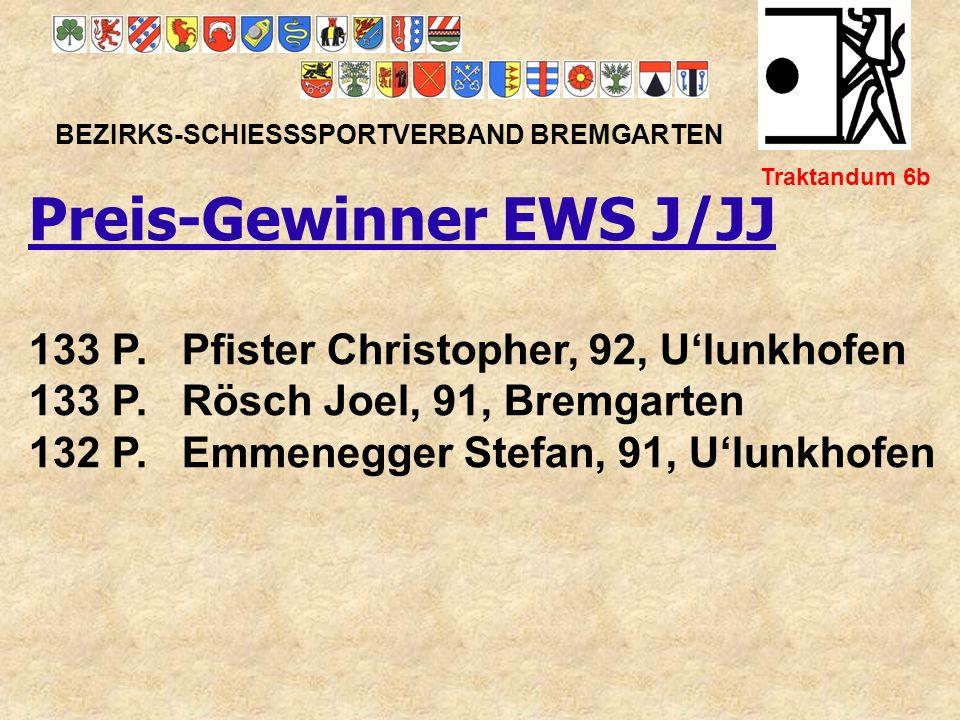 Preis-Gewinner EWS J/JJ
