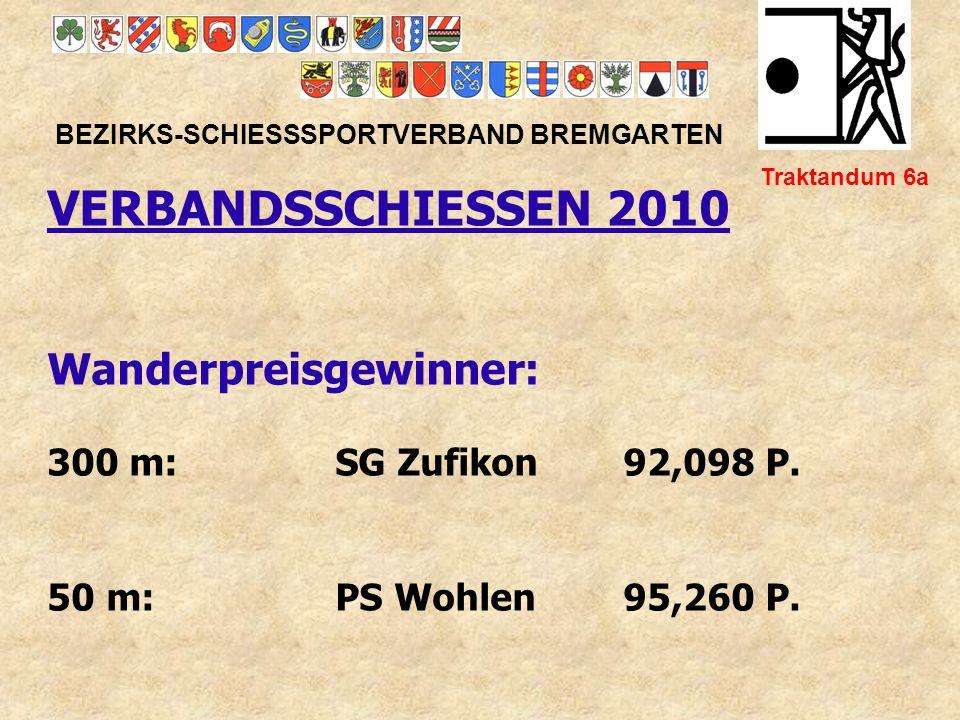 VERBANDSSCHIESSEN 2010 Wanderpreisgewinner: