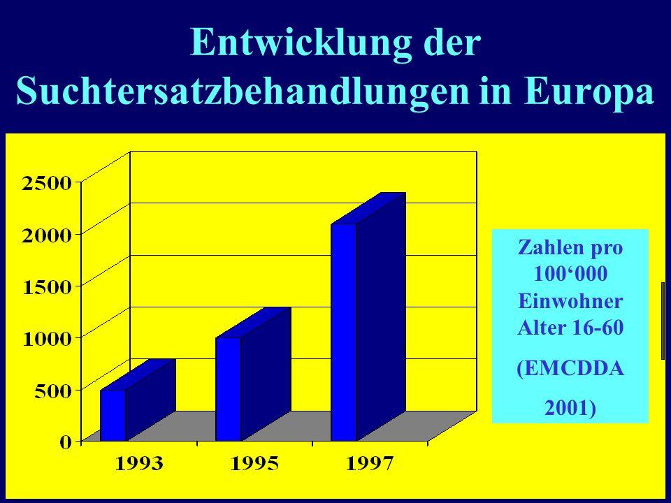 Entwicklung der Suchtersatzbehandlungen in Europa
