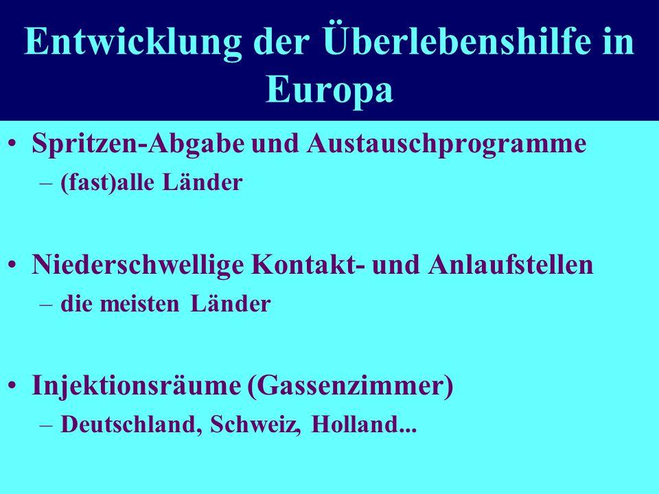Entwicklung der Überlebenshilfe in Europa