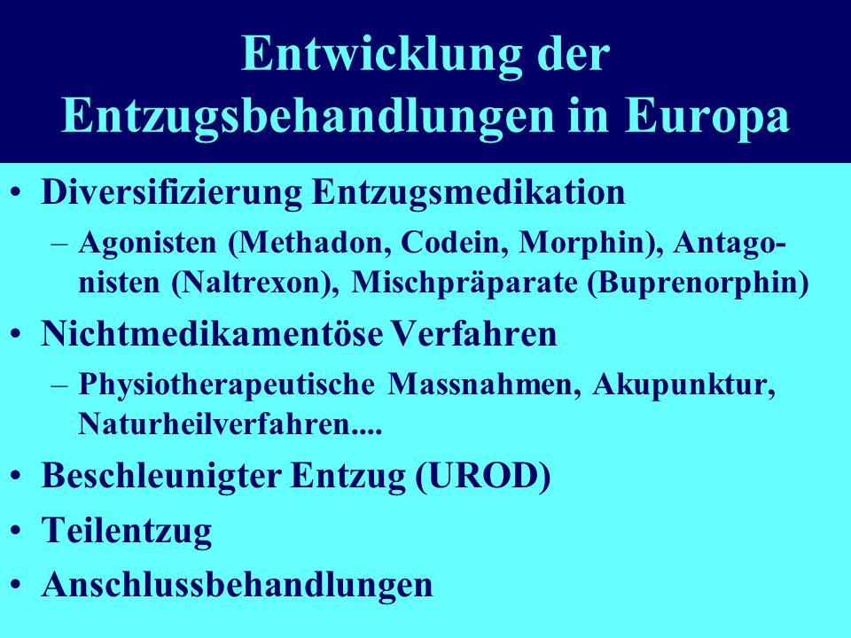 Entwicklung der Entzugsbehandlungen in Europa
