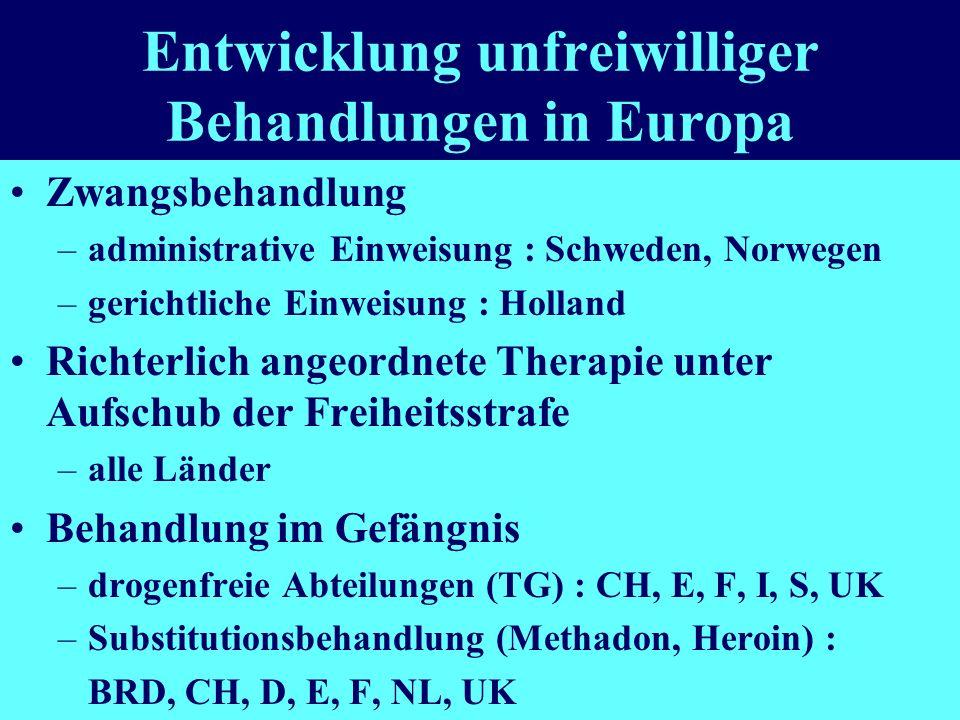 Entwicklung unfreiwilliger Behandlungen in Europa