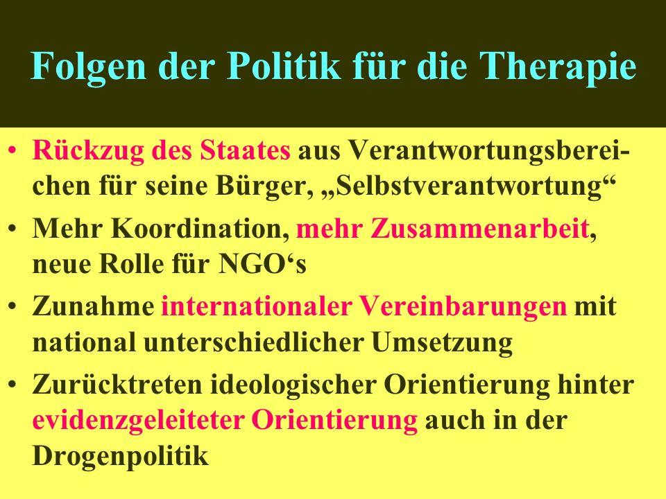 Folgen der Politik für die Therapie