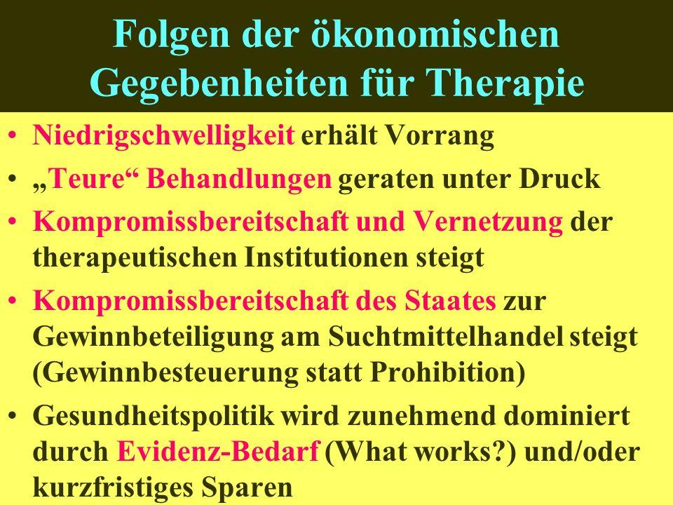 Folgen der ökonomischen Gegebenheiten für Therapie