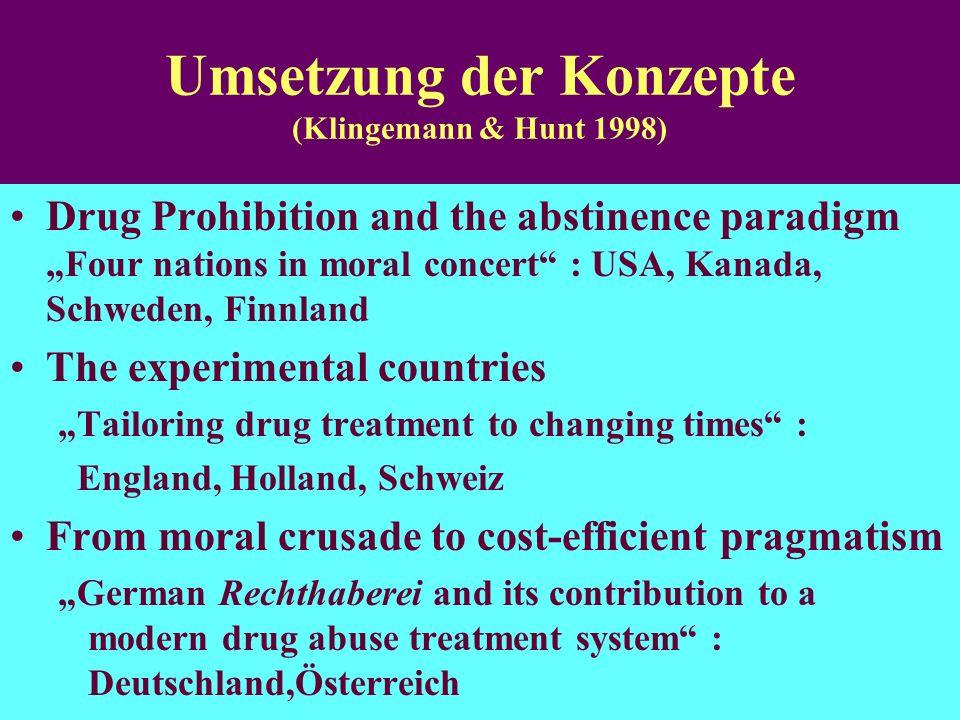 Umsetzung der Konzepte (Klingemann & Hunt 1998)