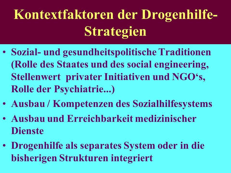 Kontextfaktoren der Drogenhilfe-Strategien