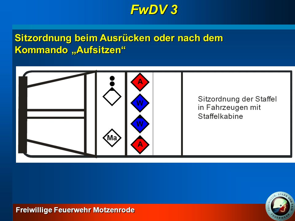"""FwDV 3 Sitzordnung beim Ausrücken oder nach dem Kommando """"Aufsitzen A"""