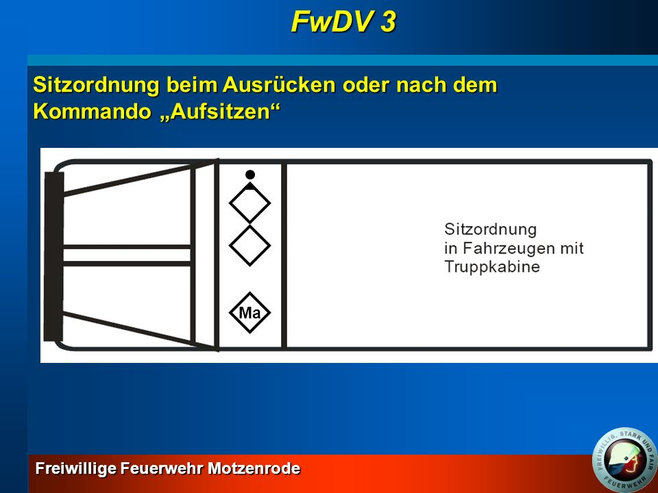 """FwDV 3 Sitzordnung beim Ausrücken oder nach dem Kommando """"Aufsitzen"""