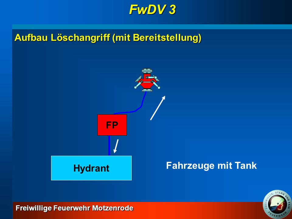FwDV 3 Aufbau Löschangriff (mit Bereitstellung) FP Fahrzeuge mit Tank