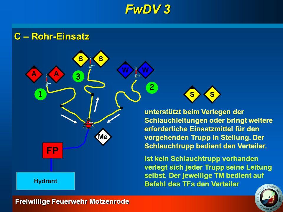 FwDV 3 C – Rohr-Einsatz FP 3 2 1 S S W W A A S S