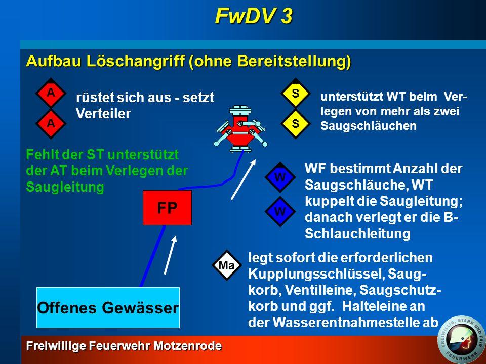 FwDV 3 Aufbau Löschangriff (ohne Bereitstellung) FP Offenes Gewässer