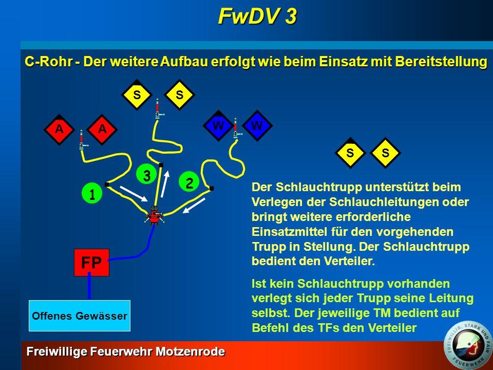 FwDV 3 C-Rohr - Der weitere Aufbau erfolgt wie beim Einsatz mit Bereitstellung. S. S. W. W. A.
