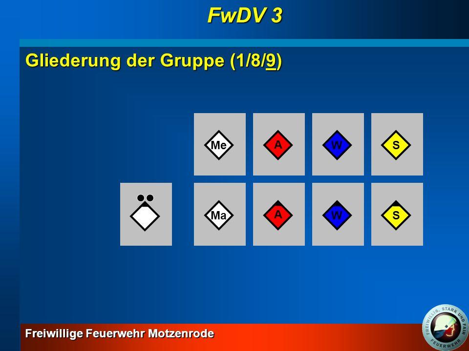 FwDV 3 Gliederung der Gruppe (1/8/9) Me A W S Ma A W S