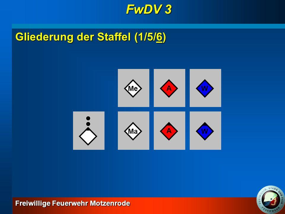 FwDV 3 Gliederung der Staffel (1/5/6) Me A W Ma A W Folie 4 von 23