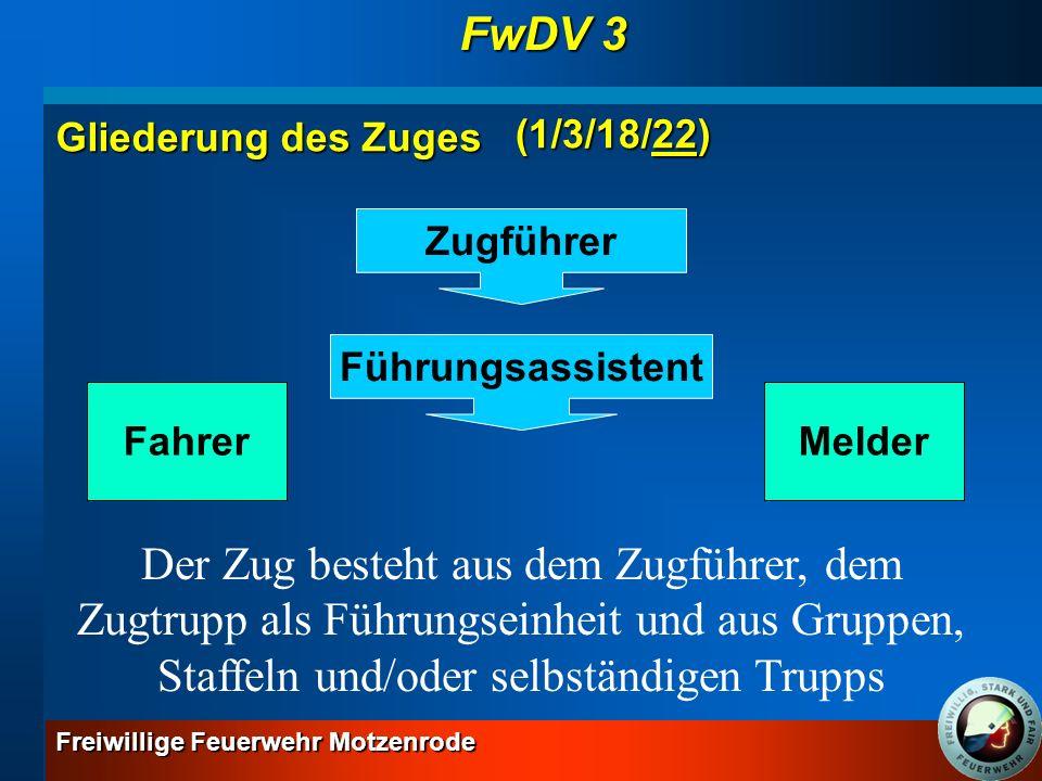 FwDV 3 Gliederung des Zuges. (1/3/18/22) Zugführer. Führungsassistent. Fahrer. Melder.