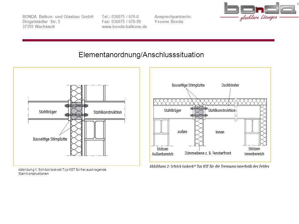 Elementanordnung/Anschlusssituation