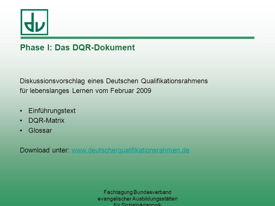 Phase I: Das DQR-Dokument
