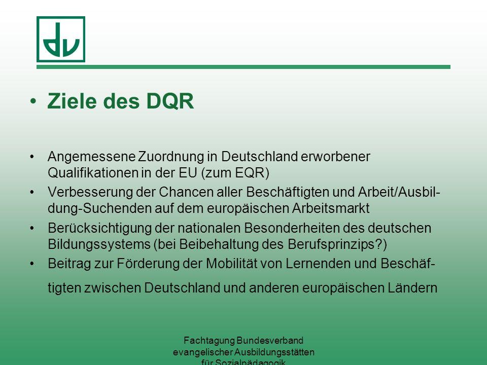 Ziele des DQR Angemessene Zuordnung in Deutschland erworbener Qualifikationen in der EU (zum EQR)