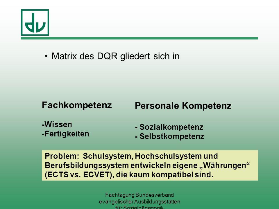 Matrix des DQR gliedert sich in