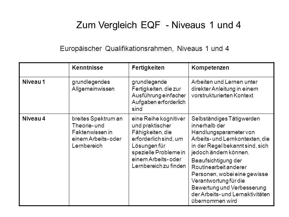 Europäischer Qualifikationsrahmen, Niveaus 1 und 4