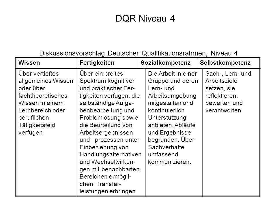 Diskussionsvorschlag Deutscher Qualifikationsrahmen, Niveau 4